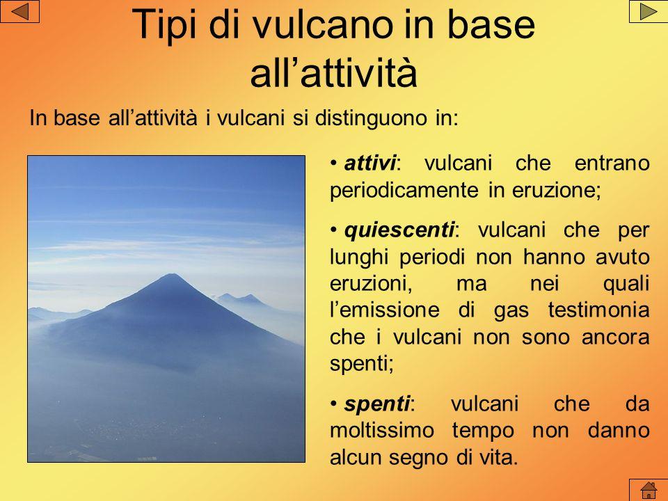 Tipi di vulcano in base all'attività