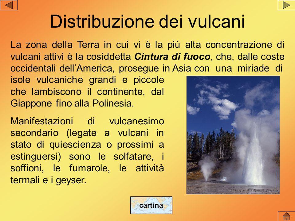 Distribuzione dei vulcani
