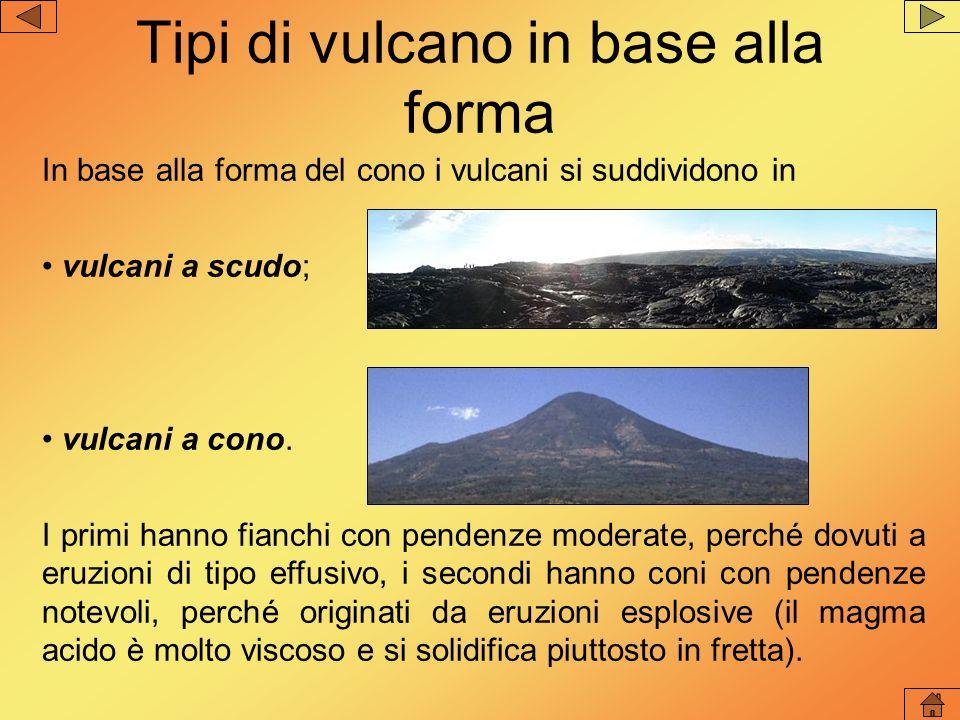 Tipi di vulcano in base alla forma