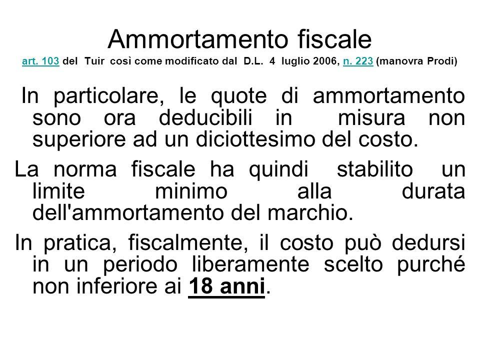 Ammortamento fiscale art. 103 del Tuir così come modificato dal D. L