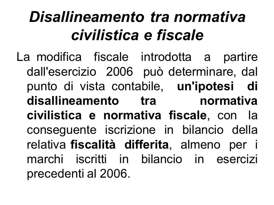 Disallineamento tra normativa civilistica e fiscale
