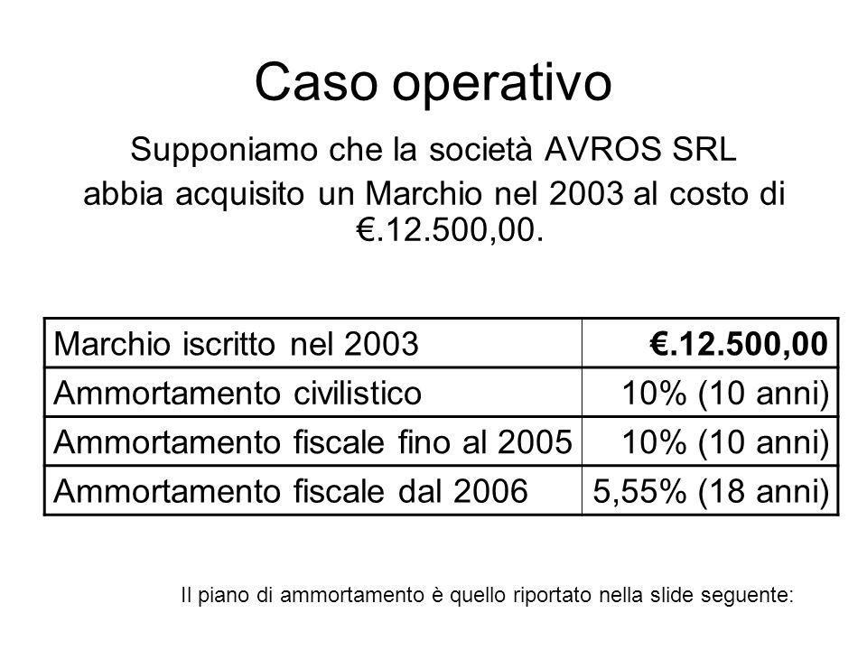 Caso operativo Supponiamo che la società AVROS SRL