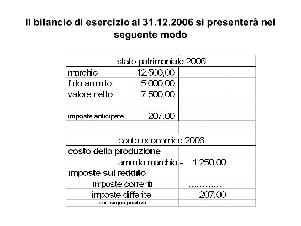 Il bilancio di esercizio al 31.12.2006 si presenterà nel seguente modo