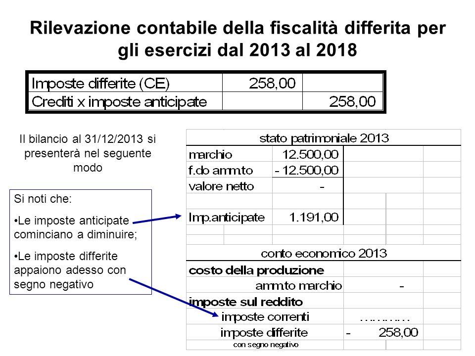 Il bilancio al 31/12/2013 si presenterà nel seguente modo