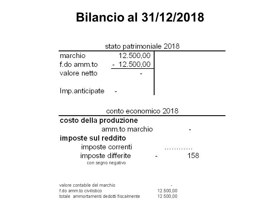 Bilancio al 31/12/2018
