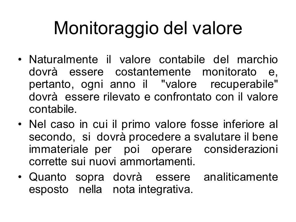 Monitoraggio del valore