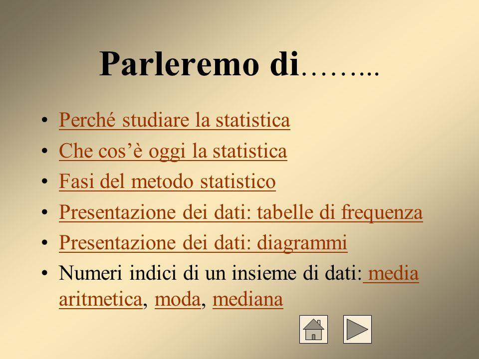 Parleremo di……... Perché studiare la statistica