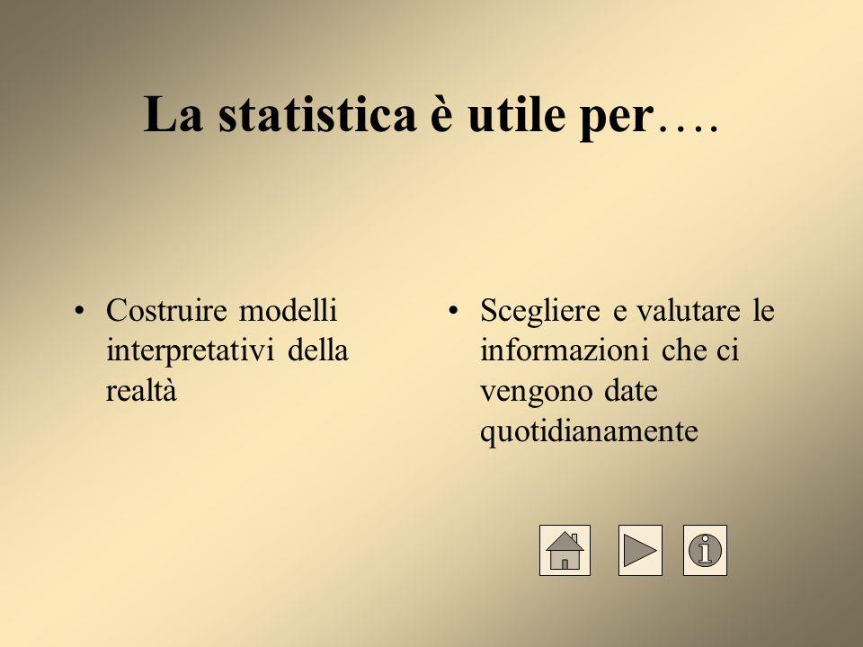 La statistica è utile per….