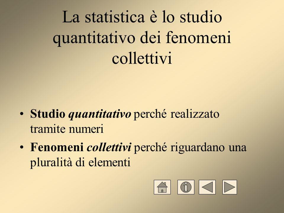 La statistica è lo studio quantitativo dei fenomeni collettivi