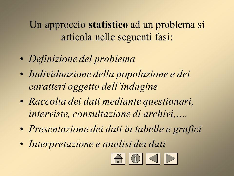Un approccio statistico ad un problema si articola nelle seguenti fasi: