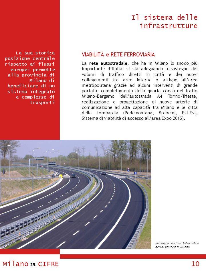 Il sistema delle infrastrutture