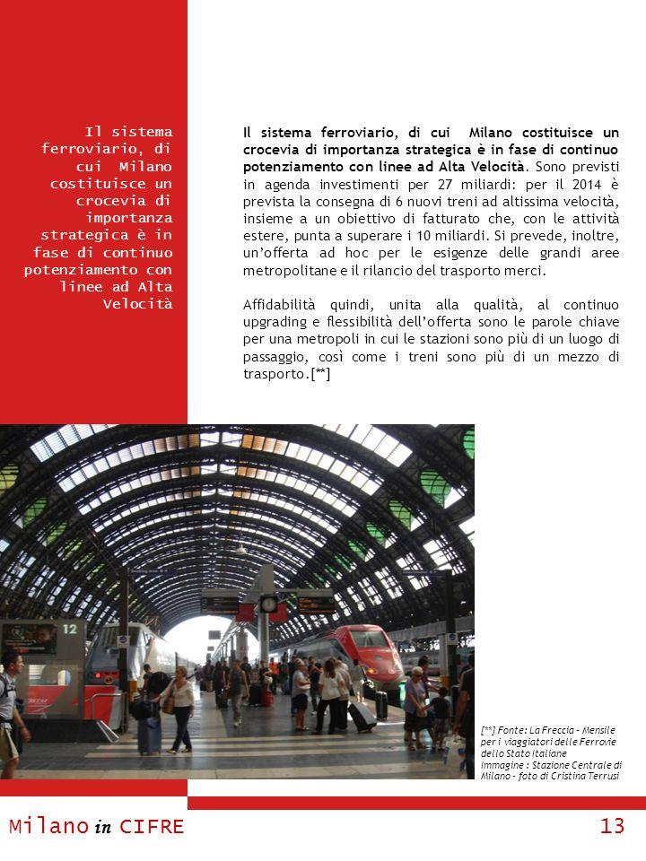 Il sistema ferroviario, di cui Milano costituisce un crocevia di importanza strategica è in fase di continuo potenziamento con linee ad Alta Velocità. Sono previsti in agenda investimenti per 27 miliardi: per il 2014 è prevista la consegna di 6 nuovi treni ad altissima velocità, insieme a un obiettivo di fatturato che, con le attività estere, punta a superare i 10 miliardi. Si prevede, inoltre, un'offerta ad hoc per le esigenze delle grandi aree metropolitane e il rilancio del trasporto merci.