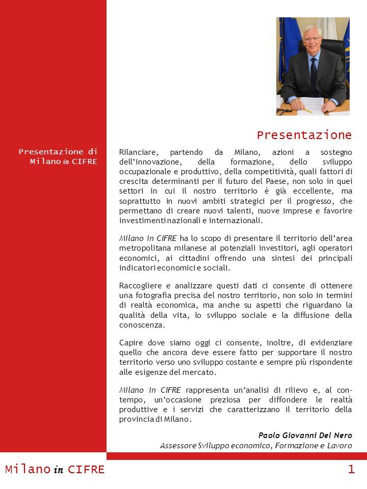 Presentazione Milano in CIFRE 1 Presentazione di Milano in CIFRE