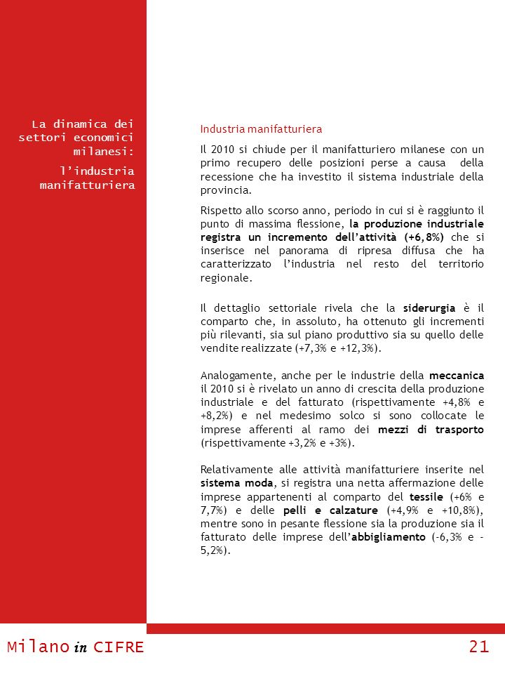 Milano in CIFRE 21 Industria manifatturiera