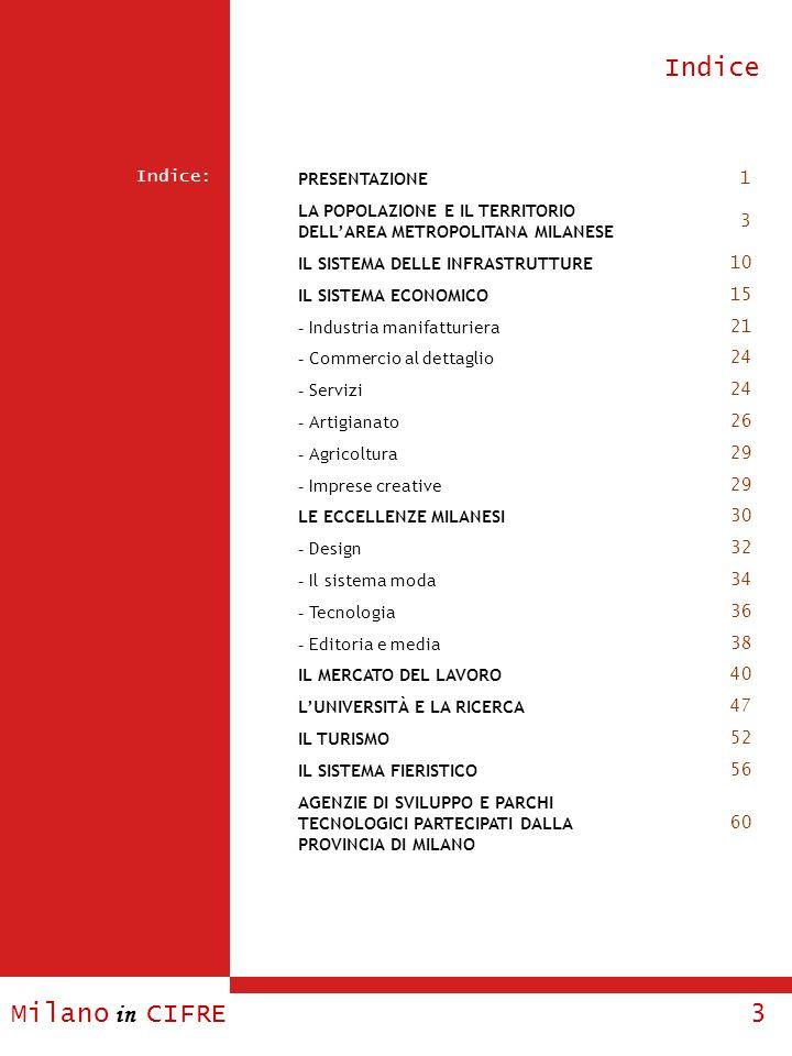 Indice Milano in CIFRE 3 Indice: PRESENTAZIONE 1