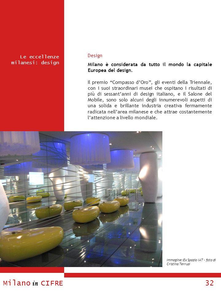Design Milano è considerata da tutto il mondo la capitale Europea del design.