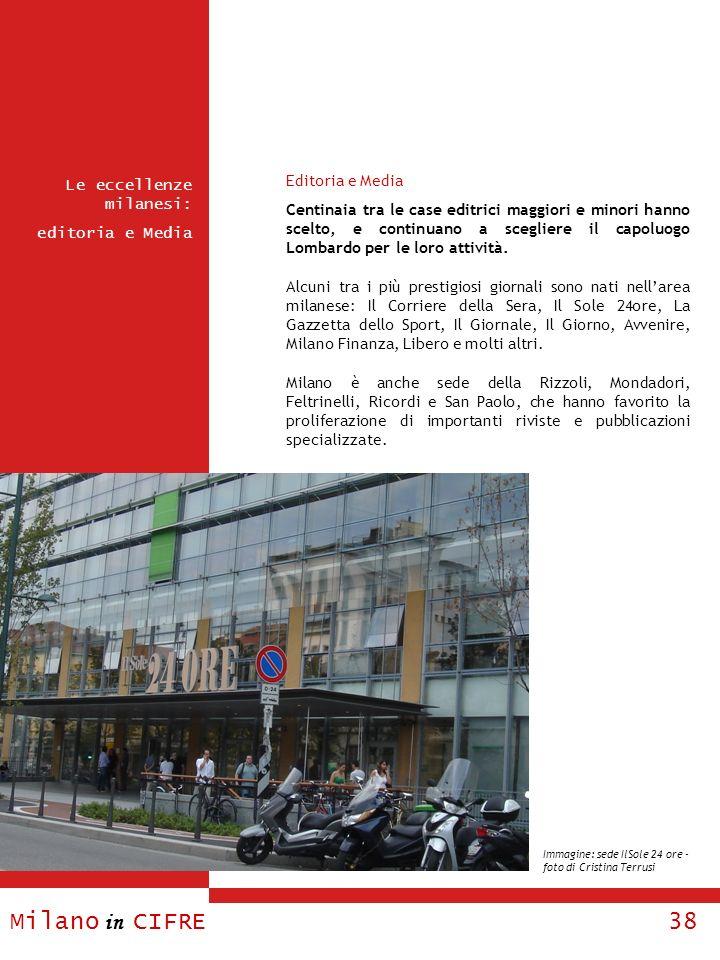 Milano in CIFRE 38 Editoria e Media
