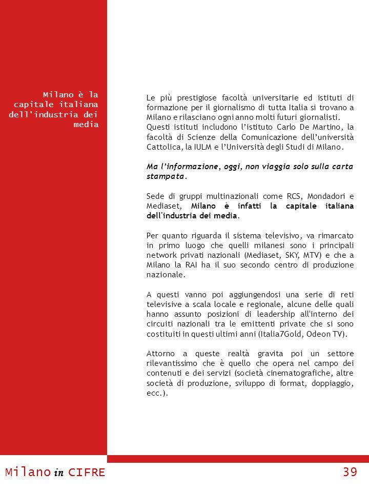 Le più prestigiose facoltà universitarie ed istituti di formazione per il giornalismo di tutta Italia si trovano a Milano e rilasciano ogni anno molti futuri giornalisti.