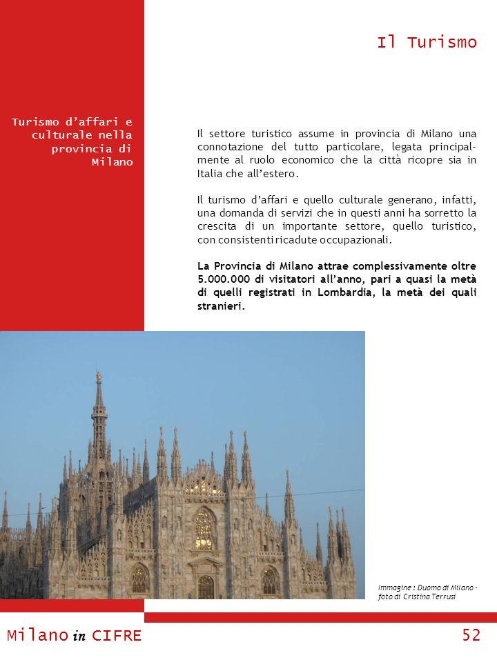 Il Turismo Milano in CIFRE 52