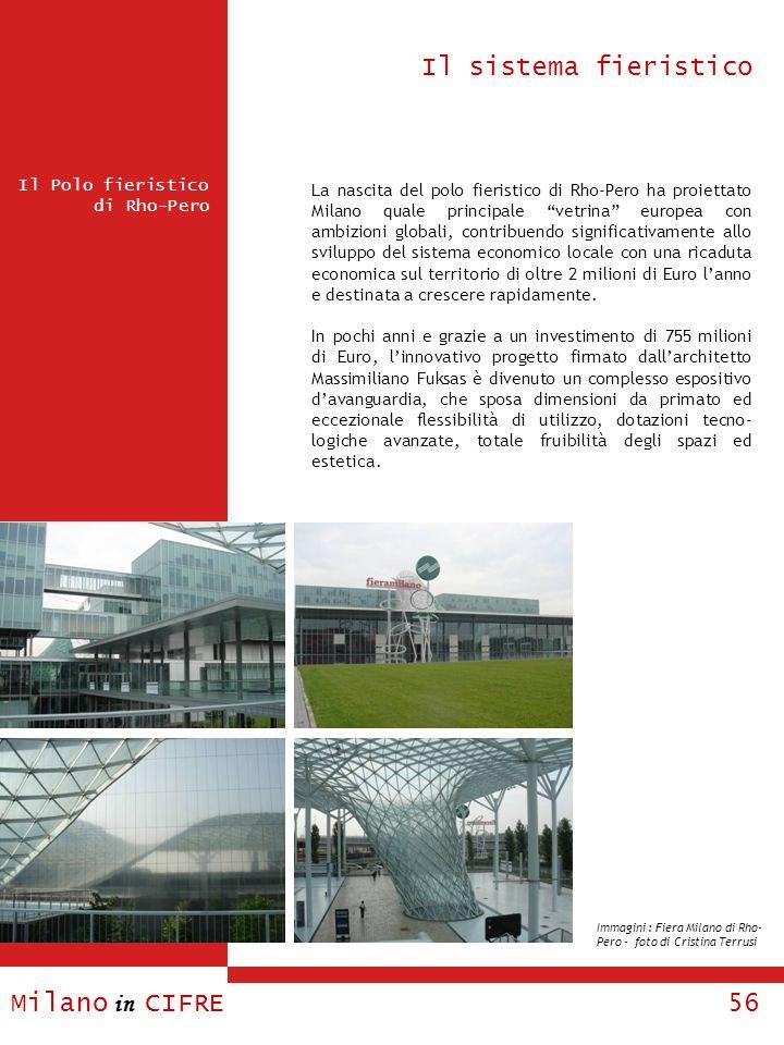 Il sistema fieristico Milano in CIFRE 56