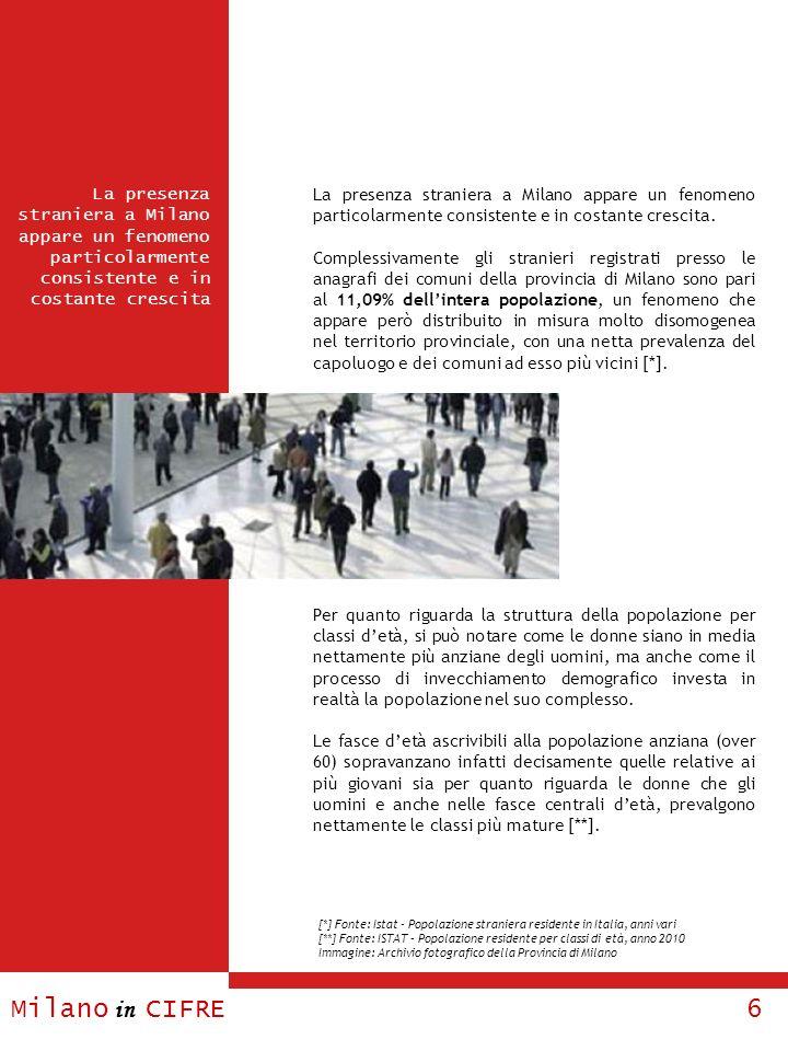 La presenza straniera a Milano appare un fenomeno particolarmente consistente e in costante crescita.