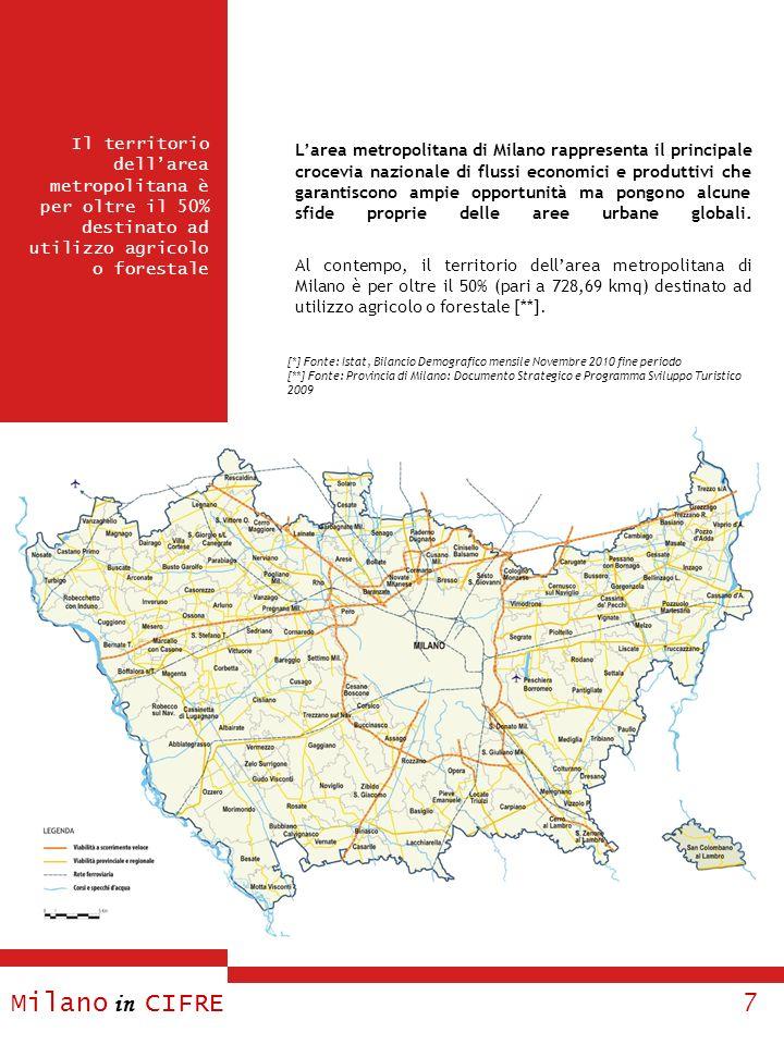 L'area metropolitana di Milano rappresenta il principale crocevia nazionale di flussi economici e produttivi che garantiscono ampie opportunità ma pongono alcune sfide proprie delle aree urbane globali.