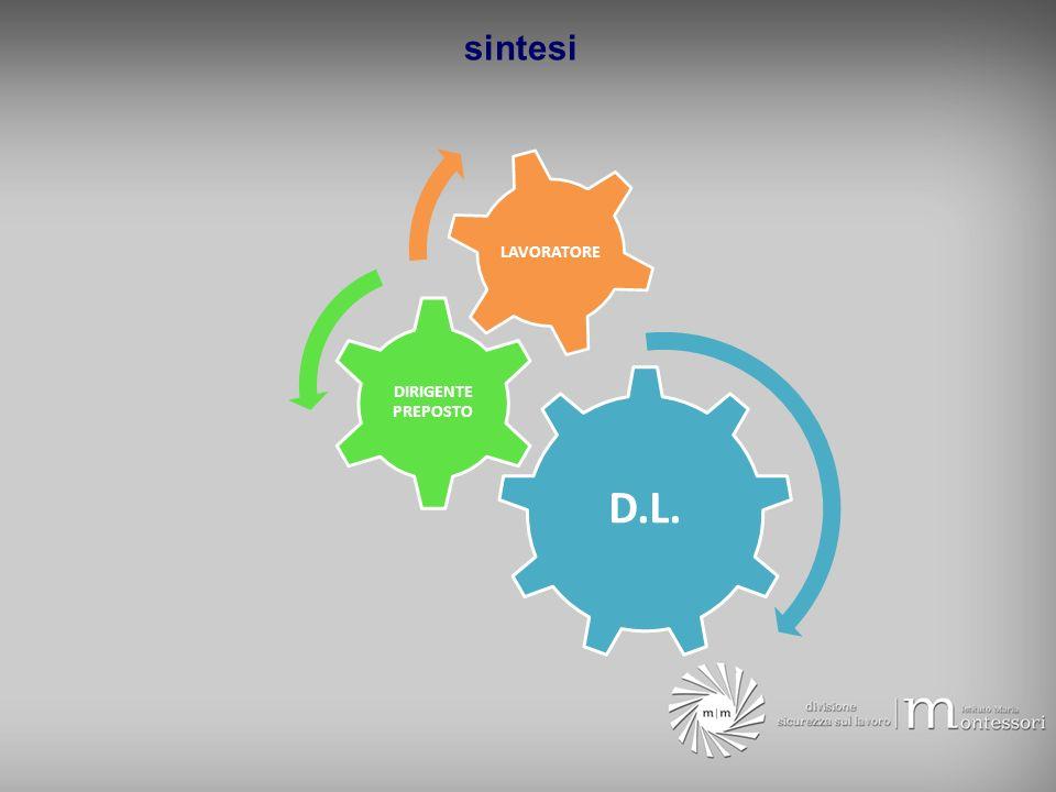 sintesi D.L. DIRIGENTE PREPOSTO LAVORATORE