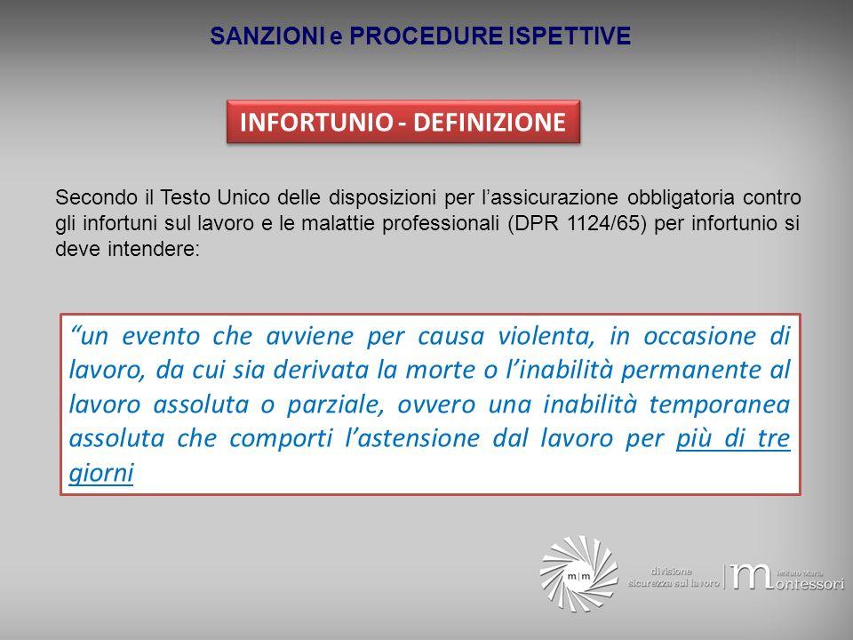 SANZIONI e PROCEDURE ISPETTIVE INFORTUNIO - DEFINIZIONE