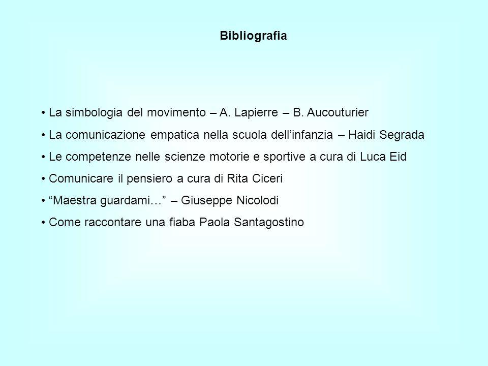 Bibliografia La simbologia del movimento – A. Lapierre – B. Aucouturier. La comunicazione empatica nella scuola dell'infanzia – Haidi Segrada.