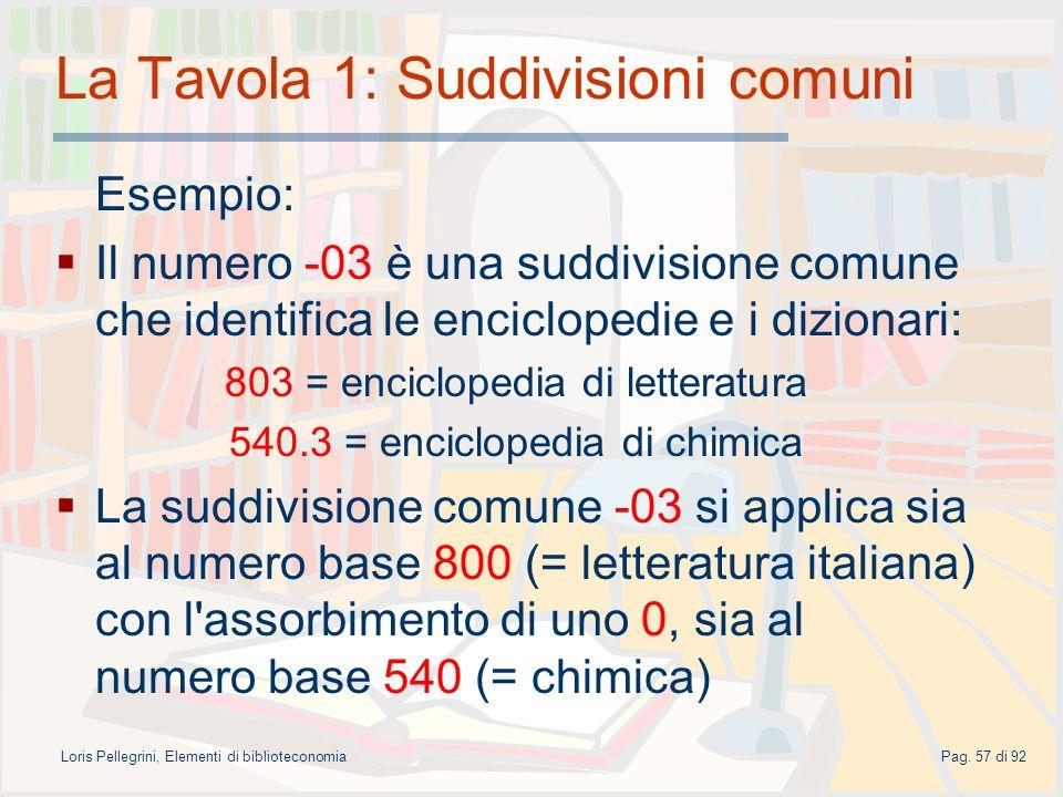 La Tavola 1: Suddivisioni comuni