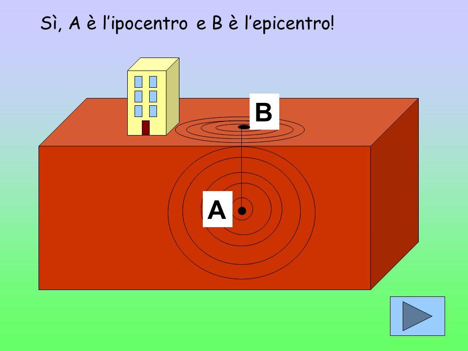 Sì, A è l'ipocentro e B è l'epicentro!