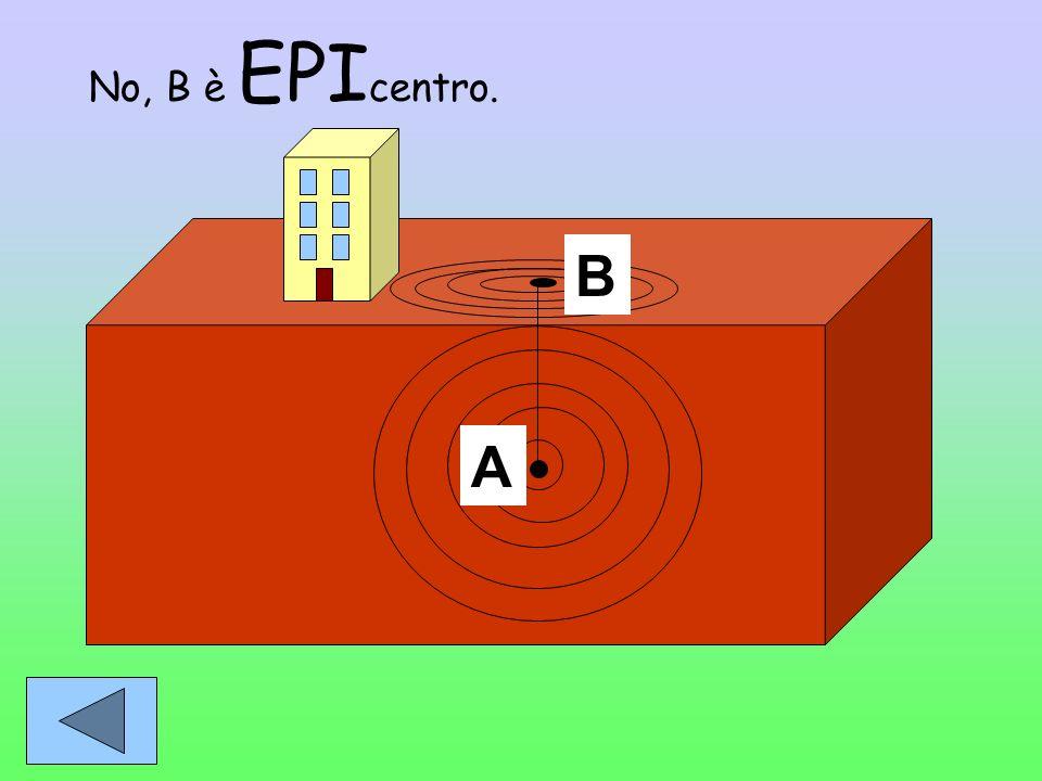 No, B è EPIcentro. B A