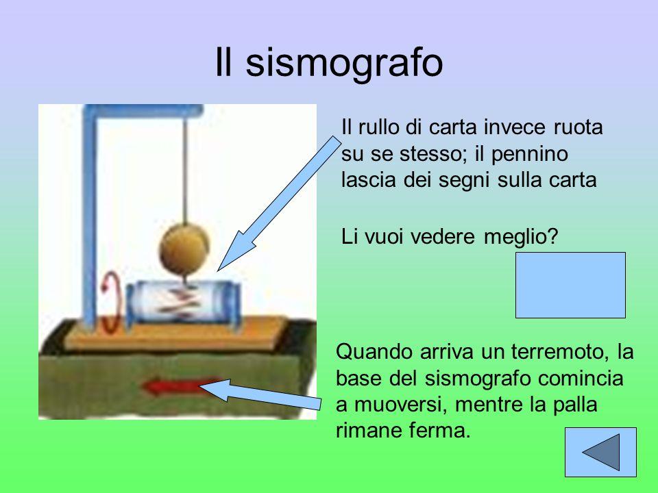 Il sismografo Il rullo di carta invece ruota su se stesso; il pennino lascia dei segni sulla carta.