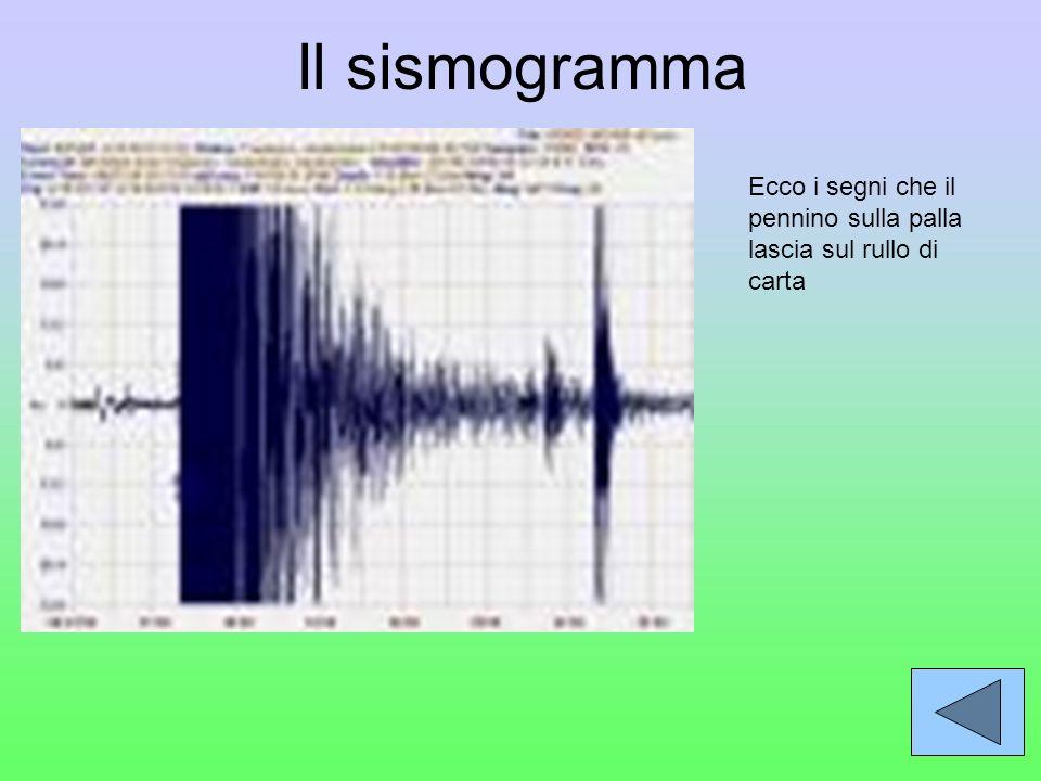 Il sismogramma Ecco i segni che il pennino sulla palla lascia sul rullo di carta