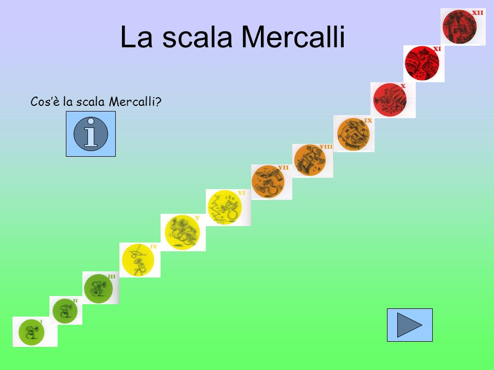 La scala Mercalli Cos'è la scala Mercalli