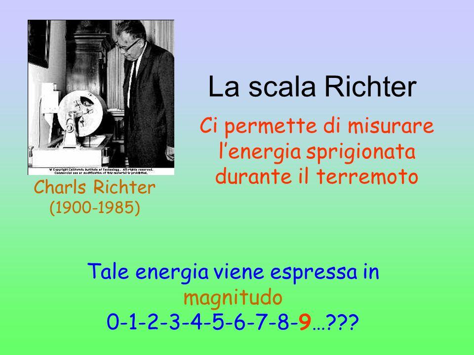 La scala Richter Ci permette di misurare l'energia sprigionata durante il terremoto. Charls Richter.