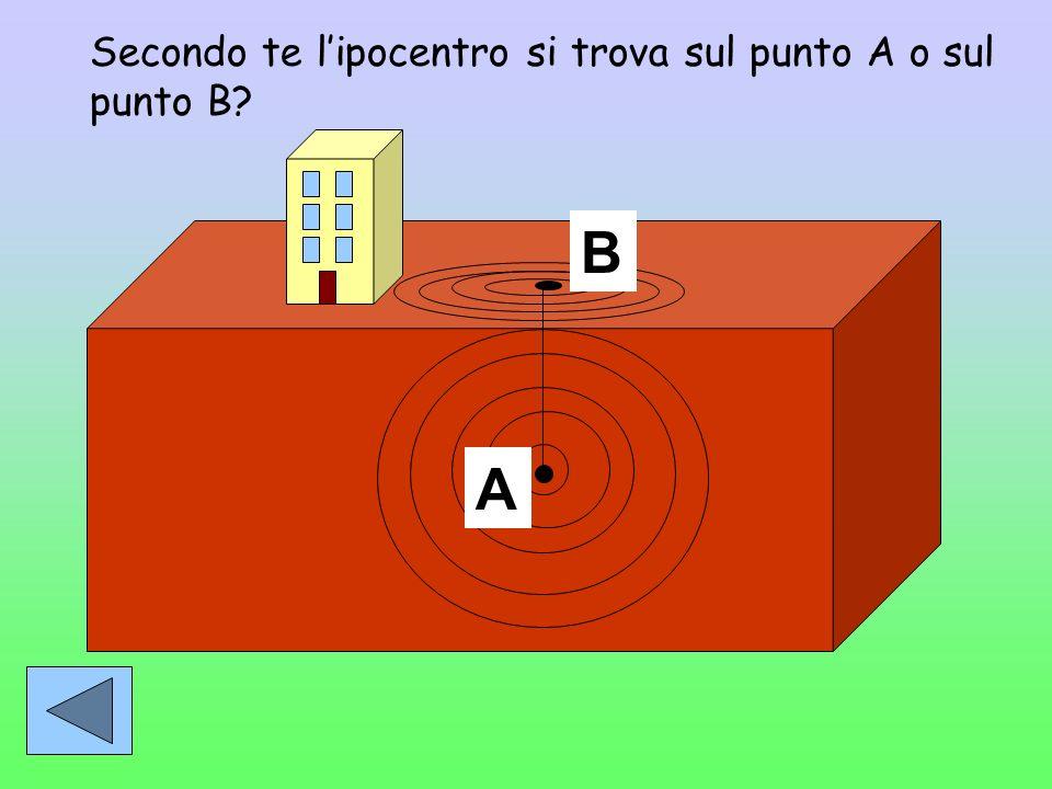 Secondo te l'ipocentro si trova sul punto A o sul punto B