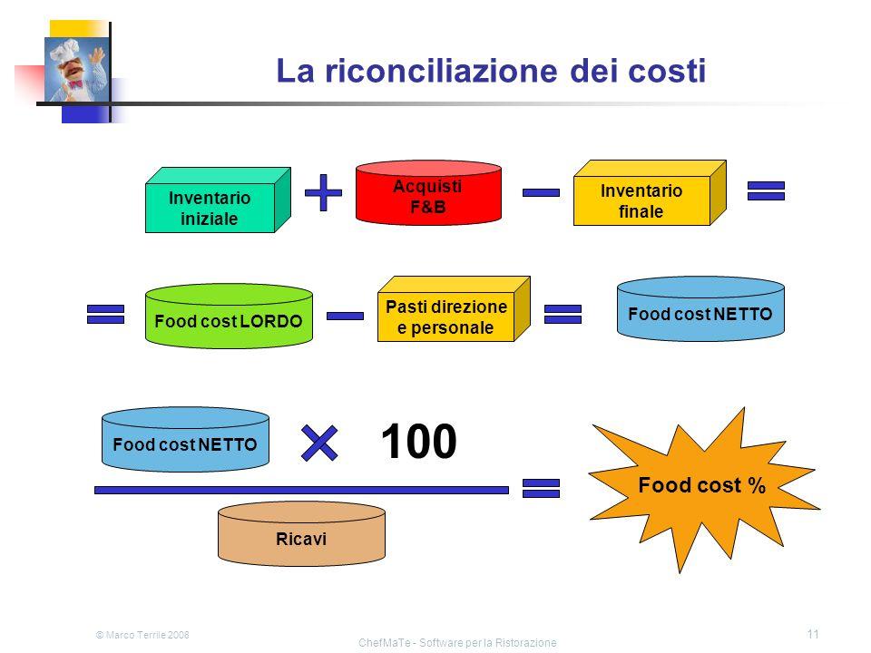 La riconciliazione dei costi