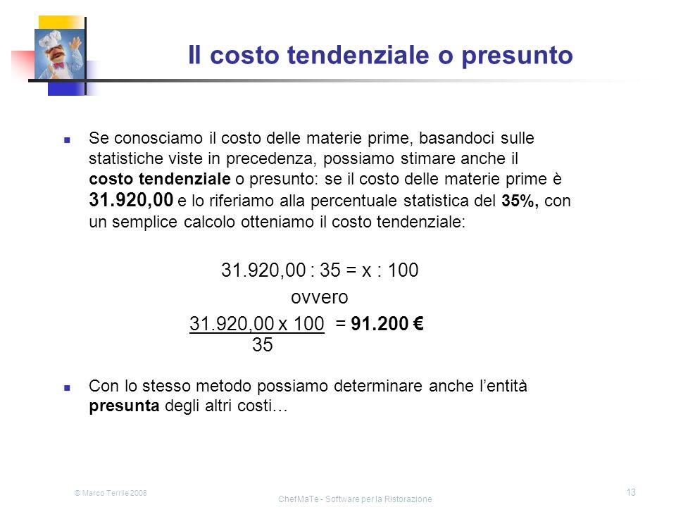 Il costo tendenziale o presunto