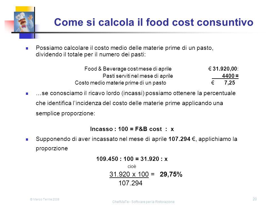 Come si calcola il food cost consuntivo