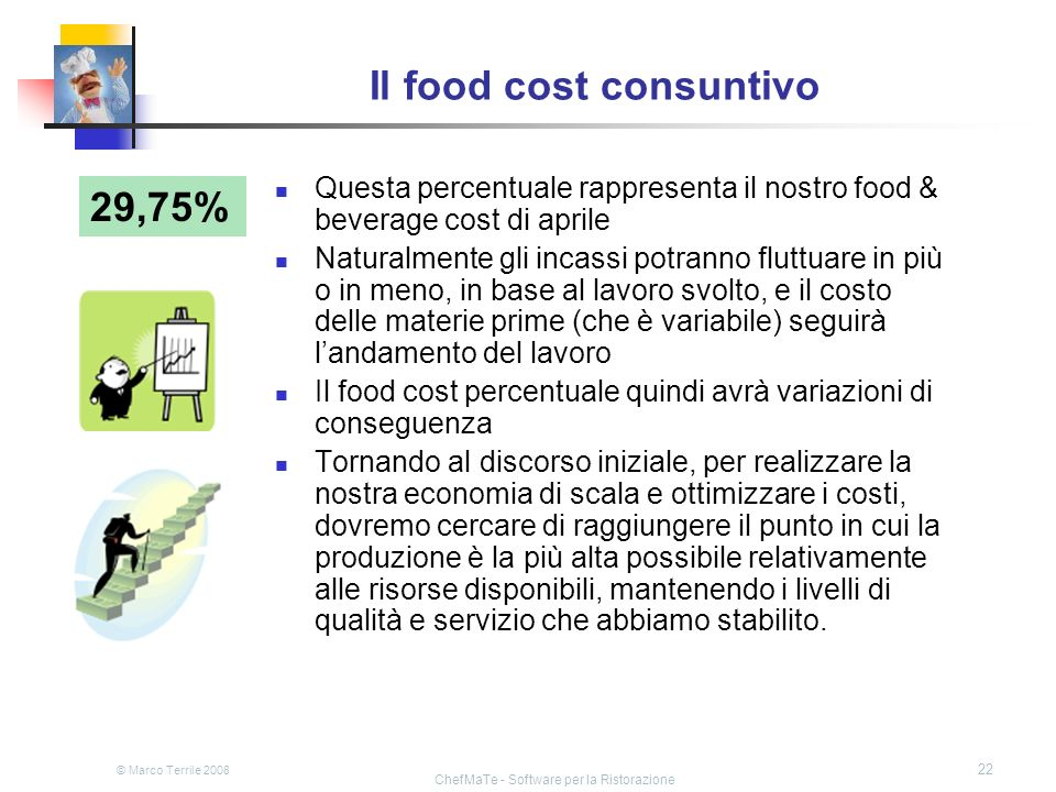 Il food cost consuntivo