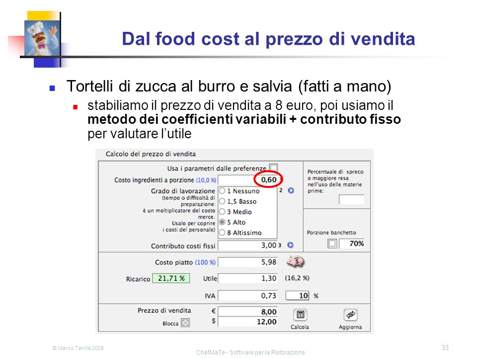 Dal food cost al prezzo di vendita