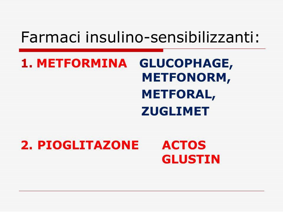 Farmaci insulino-sensibilizzanti: