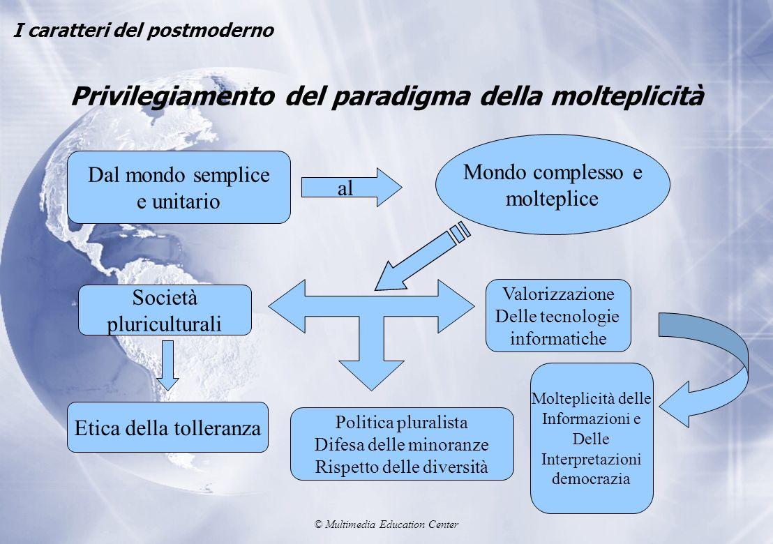 Privilegiamento del paradigma della molteplicità
