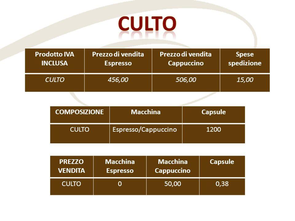 Prezzo di vendita Espresso