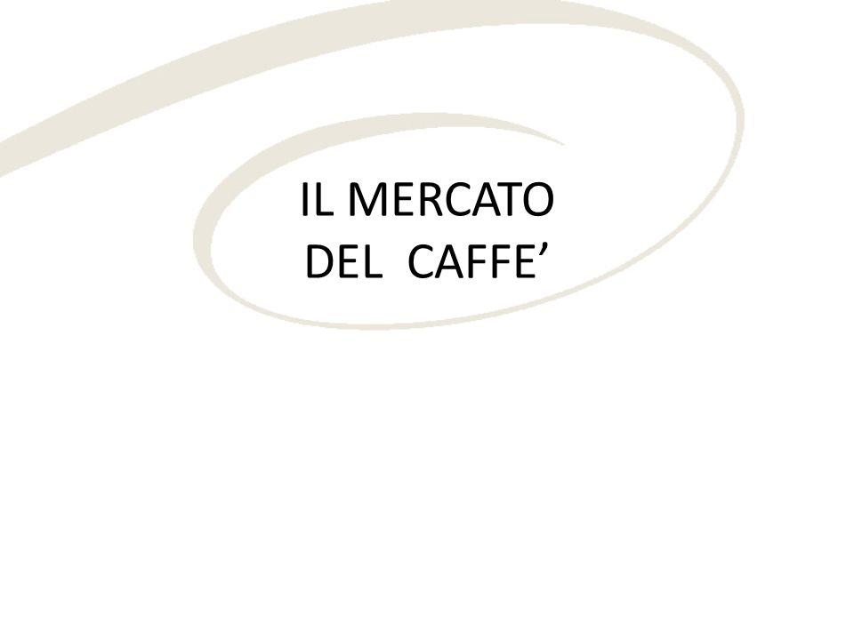 IL MERCATO DEL CAFFE'