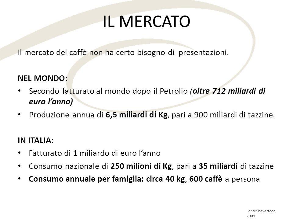 IL MERCATO Il mercato del caffè non ha certo bisogno di presentazioni.