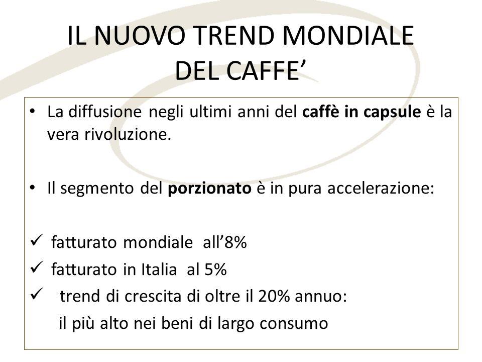 IL NUOVO TREND MONDIALE DEL CAFFE'