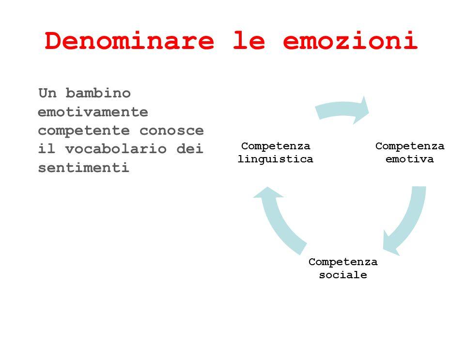 Denominare le emozioni