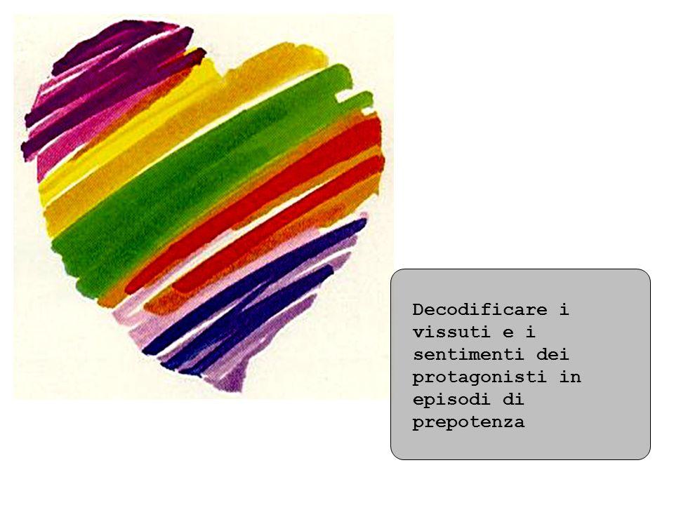 Decodificare i vissuti e i sentimenti dei protagonisti in episodi di prepotenza